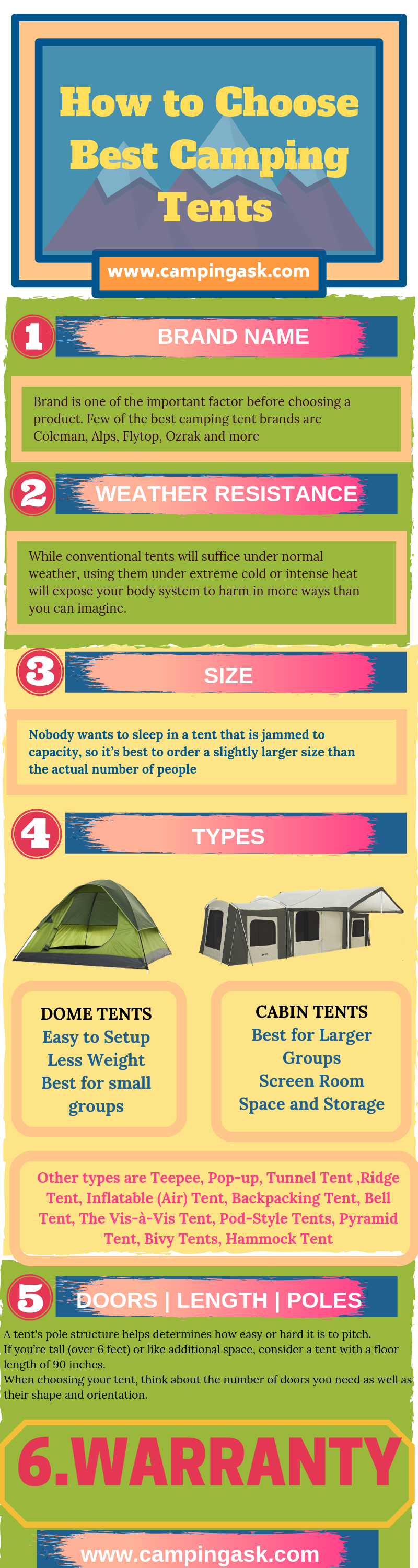 How to Choose Best Camping Tent