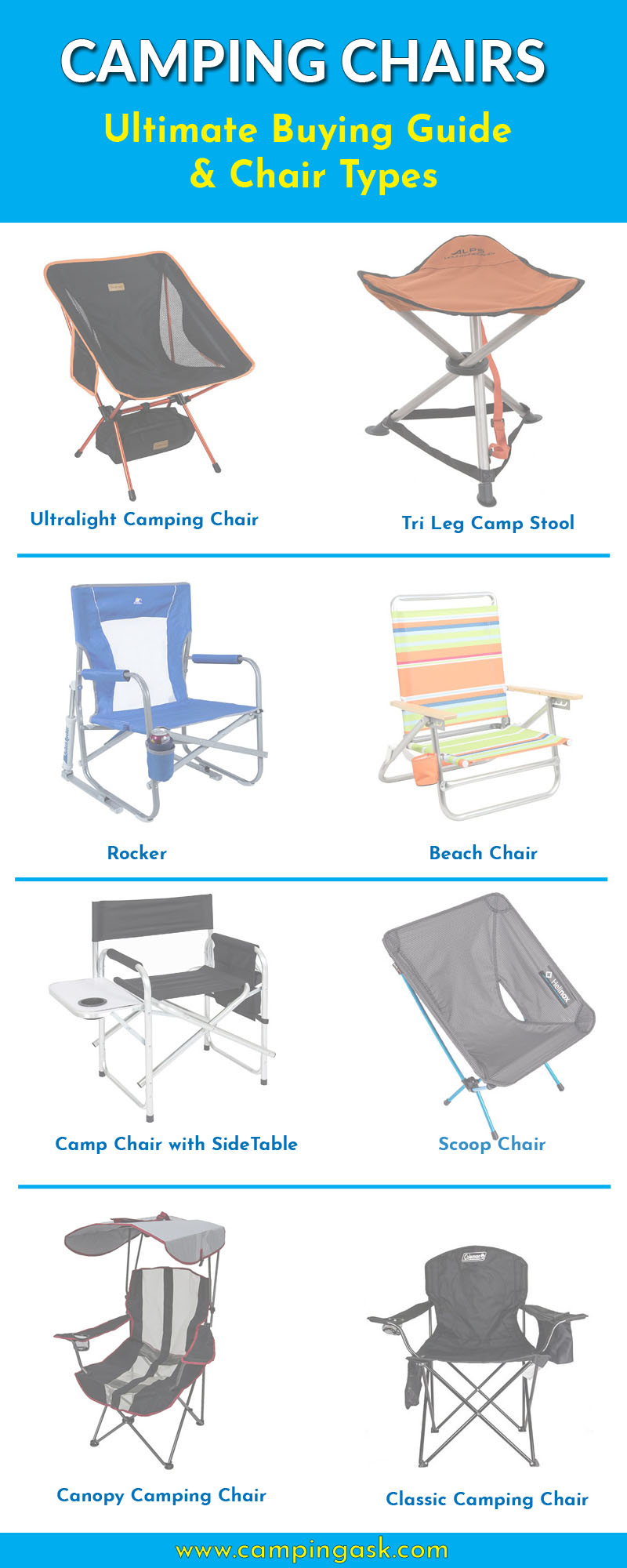 camping chair types
